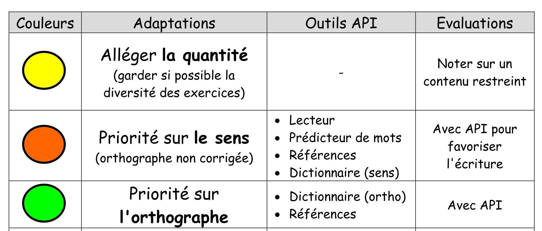 API-BEP-COULEURS-