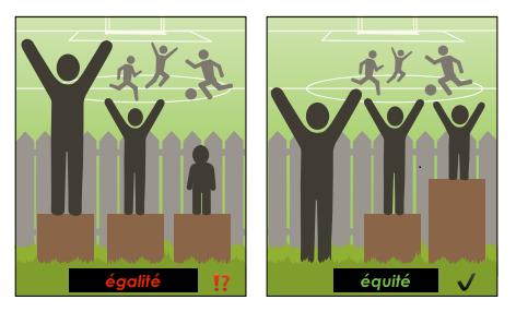 egalite_equitev2