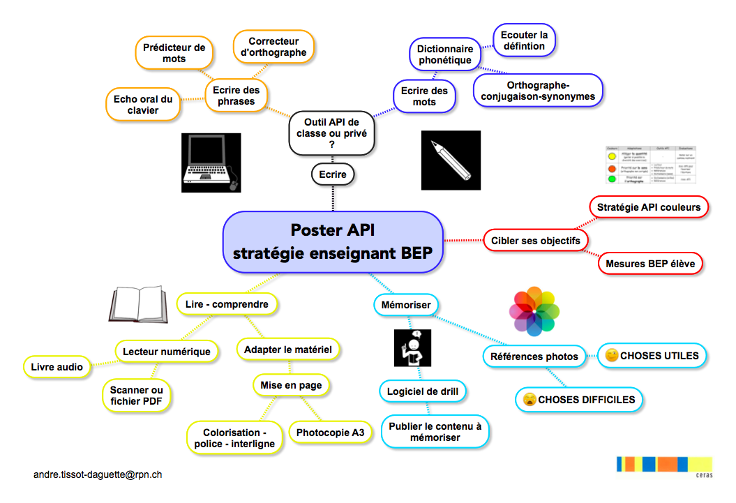 poster-api-exemple-enseignant-eleve